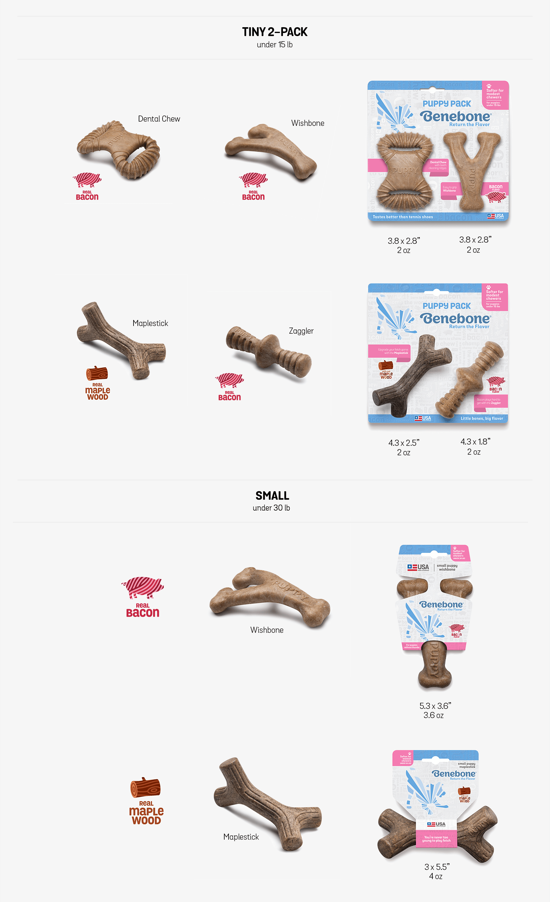 Puppy products. 2 pack and single products. Sizes: tiny under 15 lb., small under 30 lb., Dental Chew, Wishbone, Maplestick, Zaggler